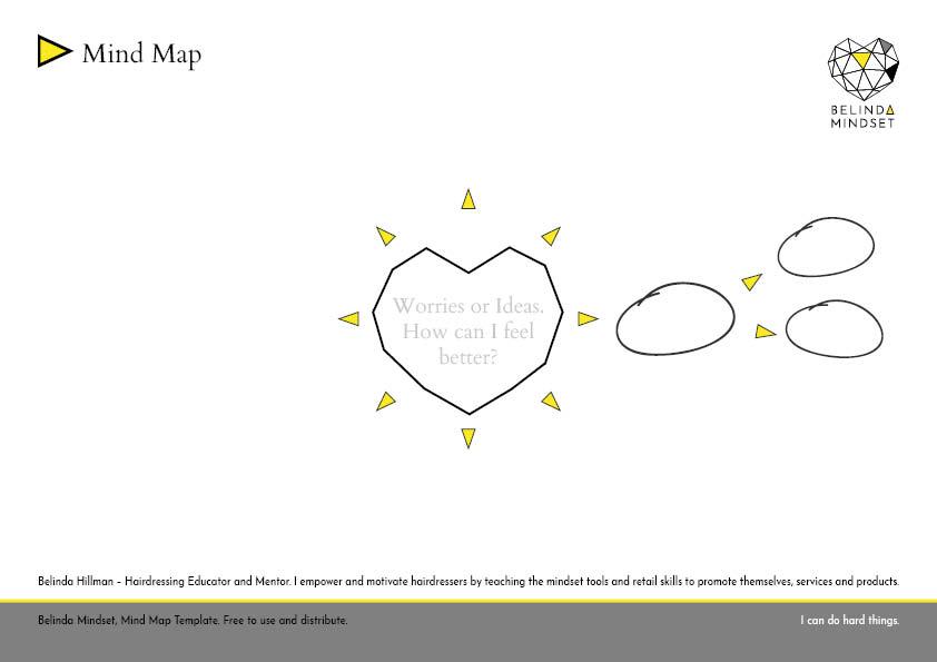 Belinda_Mindset_MindMap_Printable_PDF_A4